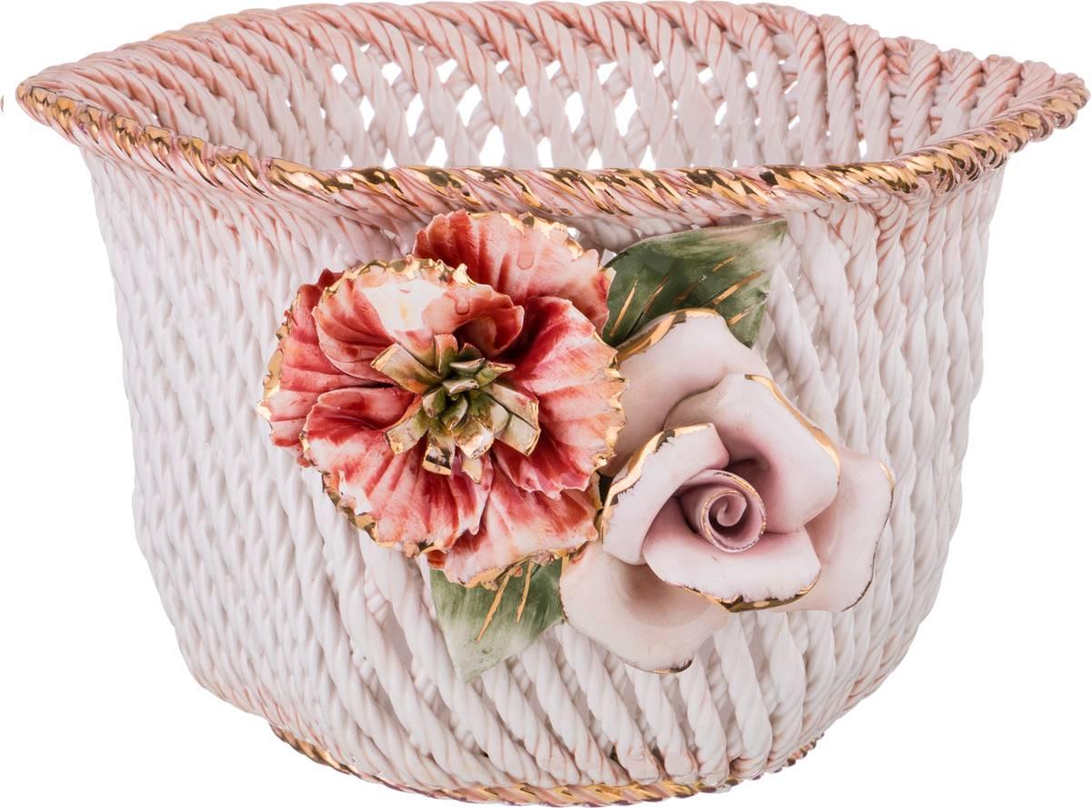 картинки корзинки под цветы это